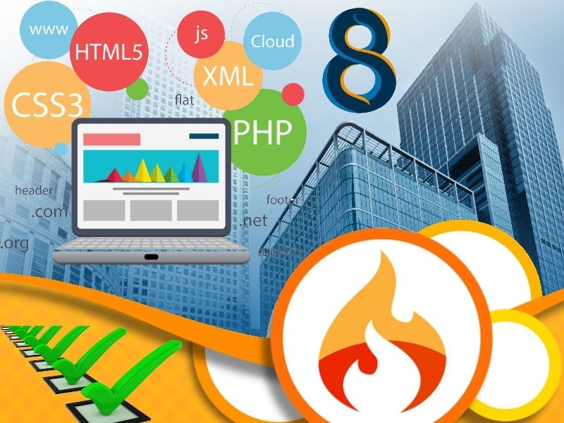 Online codeigniter training in Calicut, Trivandrum, Thrissur, Ernakulam